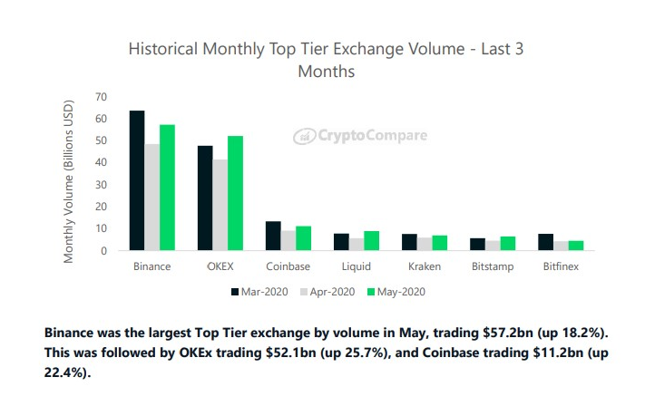 global cryptocurrency trading volume